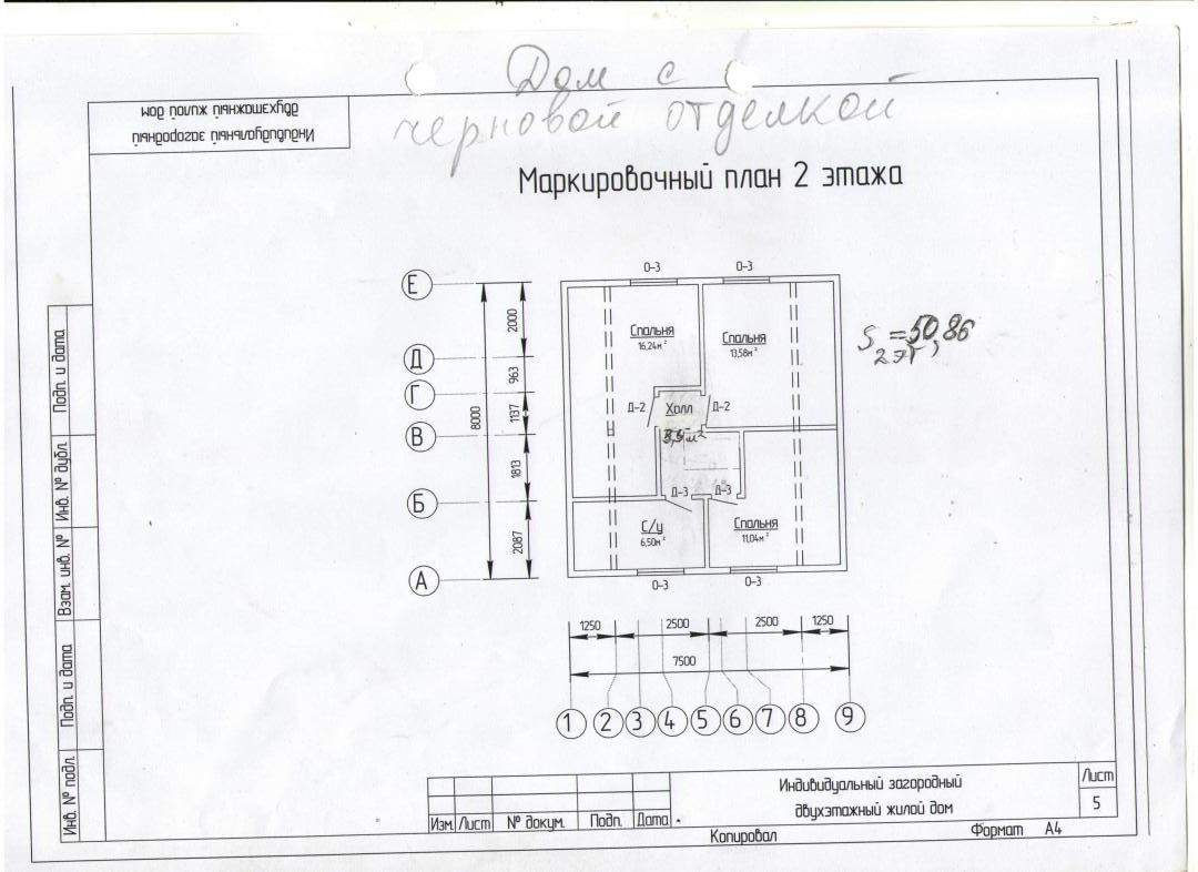 Продажа домов в Кирове
