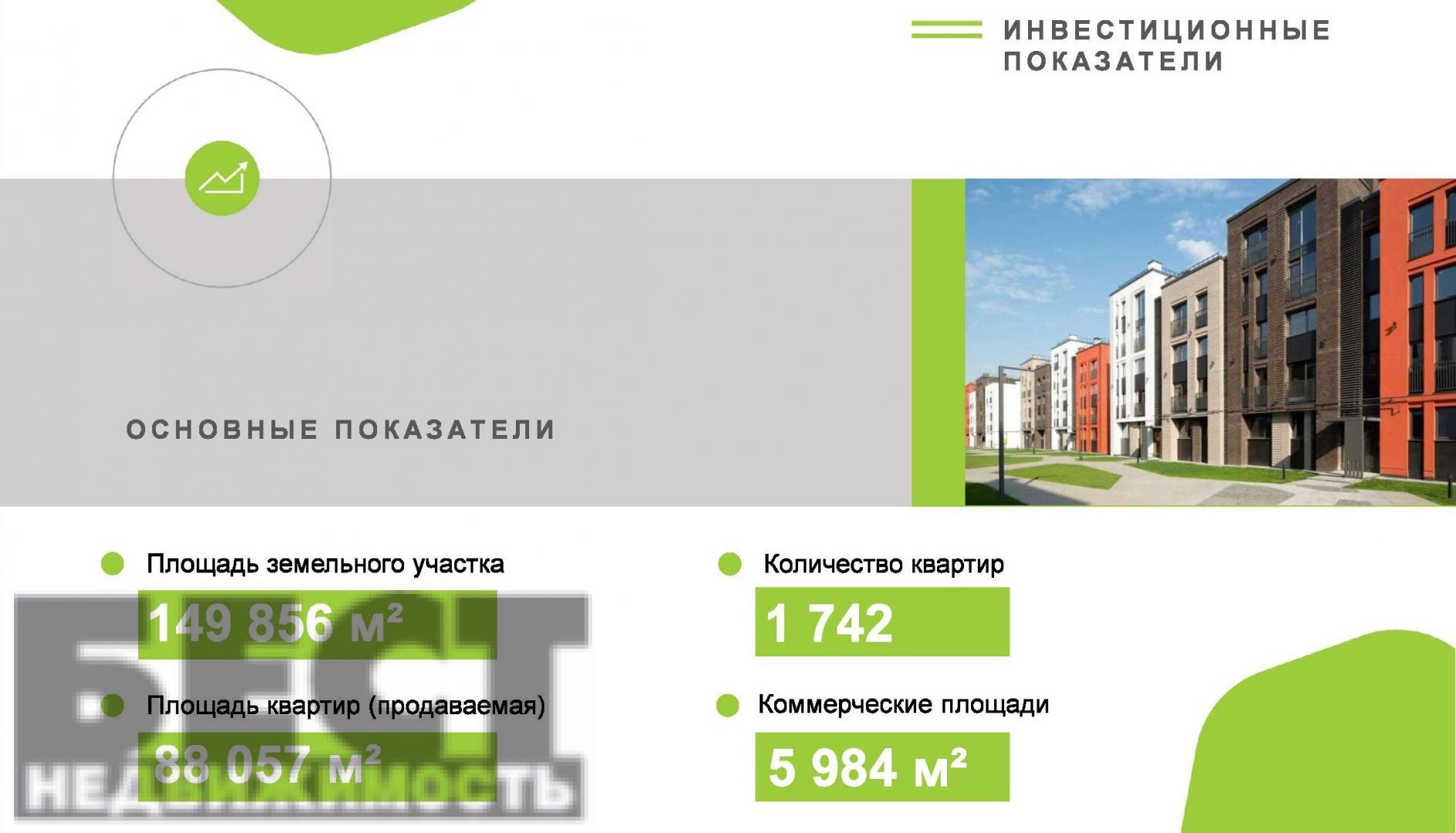 Land на продажу по адресу Россия, Санкт-Петербург, Санкт-Петербург, Пулковское шоссе