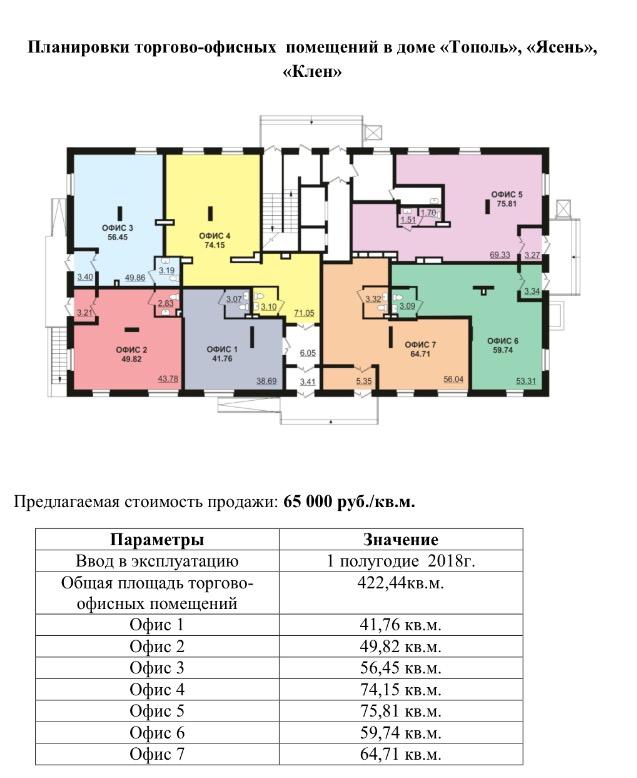 Продажа  помещения свободного назначения рауиса гареева