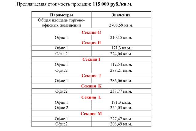 Продажа  помещения свободного назначения чистопольская